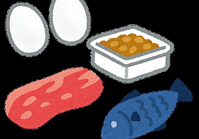 タンパク質の摂取量気にしてる? 20代は8割が「考えていない」結果に :お料理速報