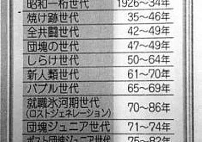 二次元裏@ふたば カタログ