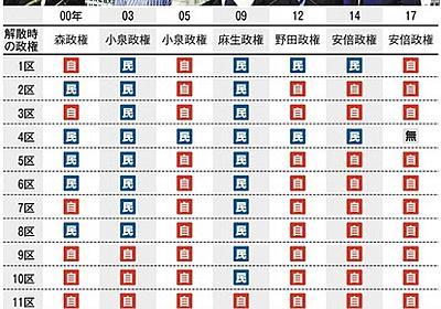 「厳しいなんてもんじゃない」悲壮感漂う自民地方議員 期待の先は… [自民]:朝日新聞デジタル