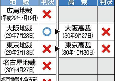 朝鮮学校無償化訴訟、原告敗訴の流れ定着 - 産経ニュース