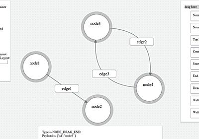AWSがダイアグラムエディタの開発に便利なライブラリ「Diagram Maker」を公開