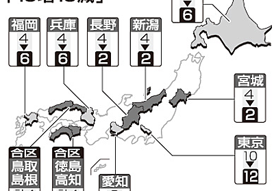 参院選 東京選挙区の『定数6名』って多くない? 〜改めて考える大選挙区制の問題点〜 - ゆとりずむ