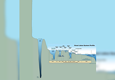 バイカル湖がどれだけ深く、チチカカ湖がどれだけ高い場所にあるかよく分かる画像がすごい「想像できる範疇にない」 - Togetter