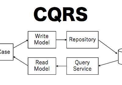 CQRS実践入門 [ドメイン駆動設計] - little hands' lab