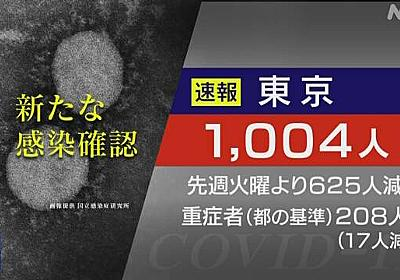 東京都 コロナ 14人死亡 1004人感染確認 23日連続前週下回る   新型コロナ 国内感染者数   NHKニュース