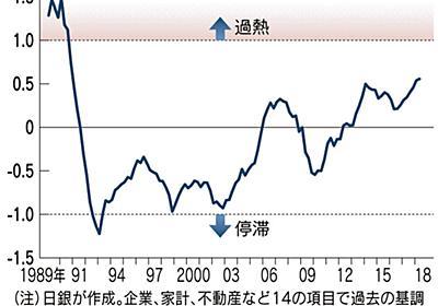 銀行、低採算でも積極融資 日銀が金融リポート  :日本経済新聞