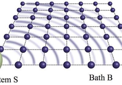 量子力学から熱力学第二法則を導出することに成功 | 東京大学工学部