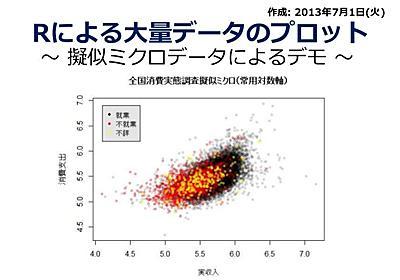 Rによる大規模データのプロット