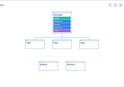 Webサイトマップをビジュアル化して見積もりを計算できる・「Octopus.do」 | かちびと.net