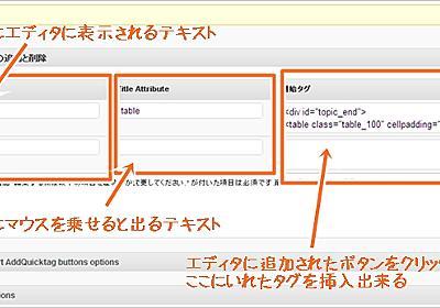 クライアントに頼まれやすい機能を補えるWordPressプラグインいろいろ   かちびと.net