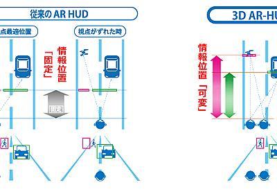車載用3D AR HUD、コニカミノルタが「世界で初めて」開発 | 日経 xTECH(クロステック)