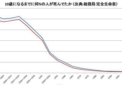 硫化水素が発生し落ちたら死ぬドブ、しばしば轢殺される同級生...昭和30年代の東京芝浦エピソードは壮絶の塊だった - Togetter