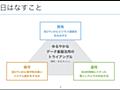 BQ寿司でデータ基盤をゆるやかに活用する話をしました #bq_sushi - 下町柚子黄昏記 by @yuzutas0