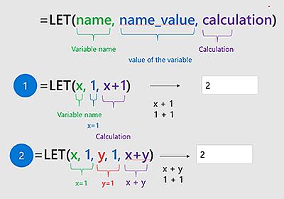 "「Excel」の新関数「LET」が正式版に ~""変数""を使って可読性と計算速度をアップ - 窓の杜"