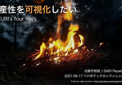 生産性を可視化したい! / SUZURI's four keys - Speaker Deck