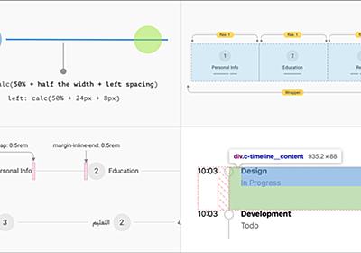 CSS flexboxで実装する、レスポンシブ対応のステップのコンポーネントを解説 | コリス