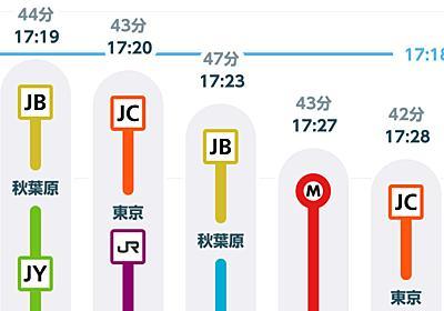 格安SIMには「JR東日本アプリ」より「GO! by Train」 - ケータイ Watch