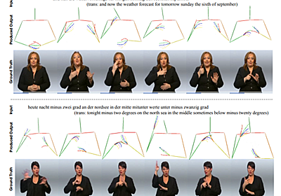 話し言葉を手話に自動変換 なめらかな生成を実現──英研究:Innovative Tech - ITmedia NEWS