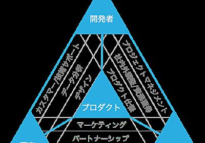 プロダクトマネジメントトライアングルと各社の PM の職責と JD – Taka Umada – Medium