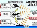 政府、「電子攻撃機」開発へ…レーダーを無力化 : 政治 : 読売新聞(YOMIURI ONLINE)