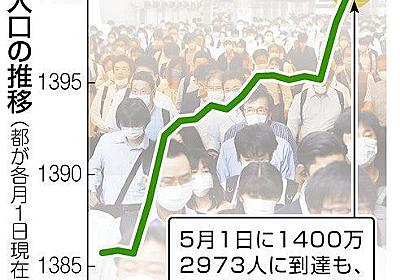 6月の東京で初の人口減 コロナ禍で転入低調、1400万人割れ:東京新聞 TOKYO Web