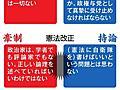 森友加計「選挙で審判仰いだ」 安倍首相、防戦のち反論:朝日新聞デジタル