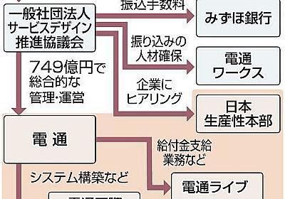 給付金業務、「電通系」中心に回す 外注先の全容が判明:東京新聞 TOKYO Web
