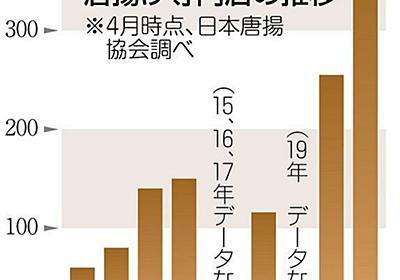 唐揚げの専門店が急増 都内361店、10年間で6倍に…その理由は?<深掘りこの数字>:東京新聞 TOKYO Web
