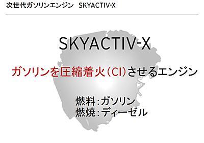 マツダ、ガソリン初の圧縮着火エンジン「SKYACTIV-X」実用化 - ITmedia ビジネスオンライン