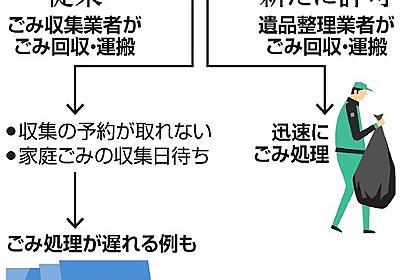 孤独死で汚れた家財、処分しやすく 遺品整理業者に許可:朝日新聞デジタル