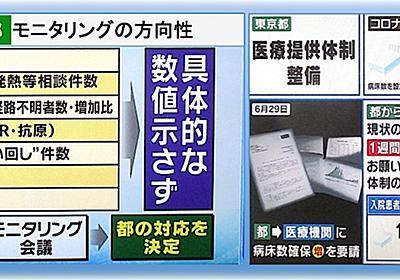 東京都の新しい指標で思ったこと - Dr. Tairaのブログ