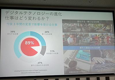 「今後3年で89%の仕事が今のやり方で通用しない」 ~日本マイクロソフトがミレニアル世代主導の働き方改革推進組織「MINDS」を発足 - PC Watch