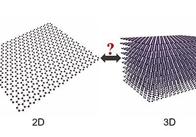 世界初の2次元素材であるグラフェンは3次元素材でもあるとの研究結果 - GIGAZINE