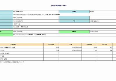 京都市の基幹系システム刷新失敗、仕切り直しはキヤノンITSが15億円で落札 | 日経 xTECH(クロステック)