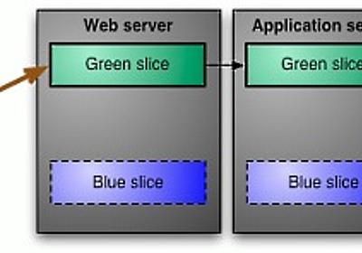 「Blue-Green Deployment」とは何か、マーチン・ファウラー氏の解説 - Publickey