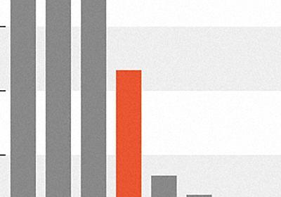 秋田で梅毒感染者急増 昨年の2倍以上 夫婦、恋人間で拡大懸念 - 毎日新聞