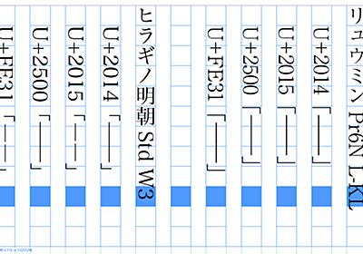 日本語表現(組版)での文字の問題について簡単なまとめ | 電書魂