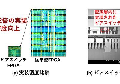 阪大、FPGAの実装密度を12倍向上させる「ビアスイッチ」を開発 - PC Watch