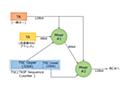 【利便性を向上するWi-Fi規格】(第9回)2003年までの実装が必須だった「WPA」で採用された「TKIP」の4つの特徴【ネット新技術】 - INTERNET Watch