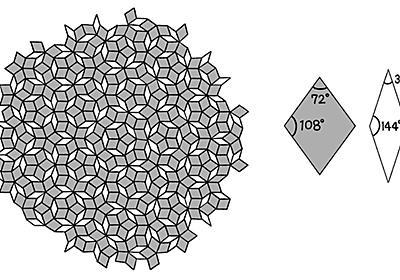 【2020年ノーベル物理学賞】ロジャー・ペンローズの「ペンローズ・タイル」は、ここがすごい | とてつもない数学 | ダイヤモンド・オンライン