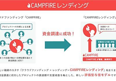 株式会社CAMPFIREが、融資サービス「CAMPFIRE レンディング」開始。 日本初となる「クラウドファンディングの支援者評価」による与信モデルを実装|株式会社CAMPFIREのプレスリリース