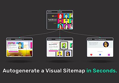 VisualSitemaps | Autogenerate Beautiful Sitemaps & Screenshots