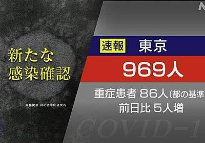 東京都 新型コロナ 969人感染確認 8人死亡 重症患者86人 | 新型コロナ 国内感染者数 | NHKニュース