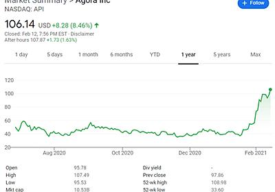 Clubhouseのデータは中国企業Agora社に送られている。スタンフォード大が警告 | ギズモード・ジャパン