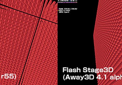 HTML5関連技術のWebGL(three.js)とFlash(Away3D)のパフォーマンス比較 | ClockMaker Blog