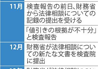森友国有地:財務局、8億円値引き要請 検査院中間報告 - 毎日新聞