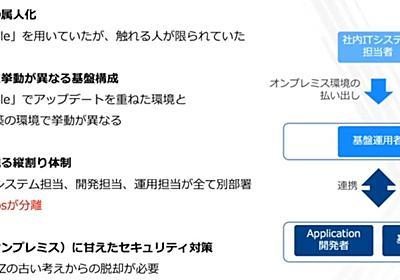 通称「魔境」の更改を巡り開発部門と運用部門が対立――NTT Comの仮想サーバ基盤Kubernetes移行の裏側