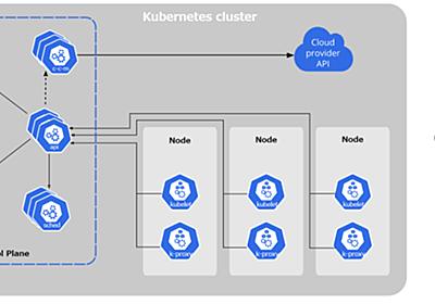 Kubernetes 1.20からDockerが非推奨になる理由 - inductor's blog