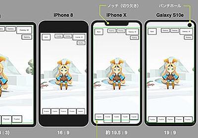 現代のモバイルゲーム開発者が向き合うべき ディスプレイ事情と、その対応方法 | Alto-tascal