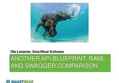 Raml another api blueprint raml and swagger comparison malvernweather Images